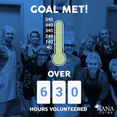 RANA Cares Surpasses Goal of 540 Volunteer Hours!